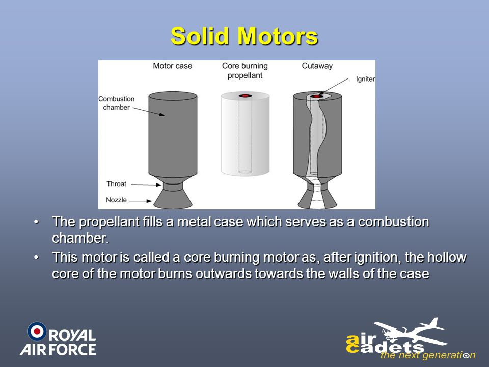 Solid Motors The propellant fills a metal case which serves as a combustion chamber.