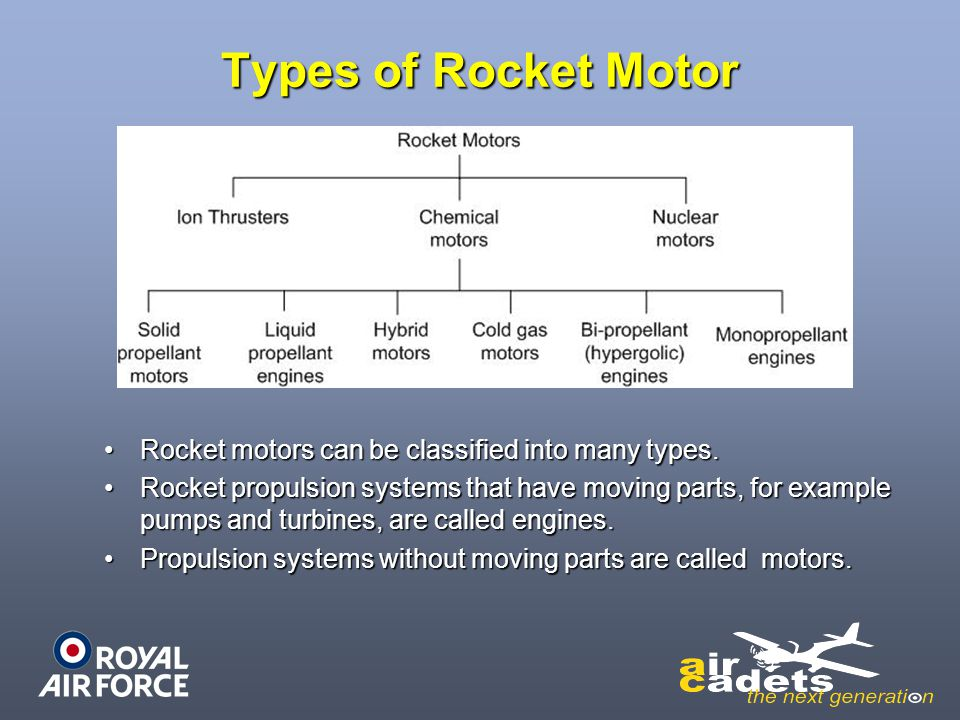 Types of Rocket Motor Rocket motors can be classified into many types.