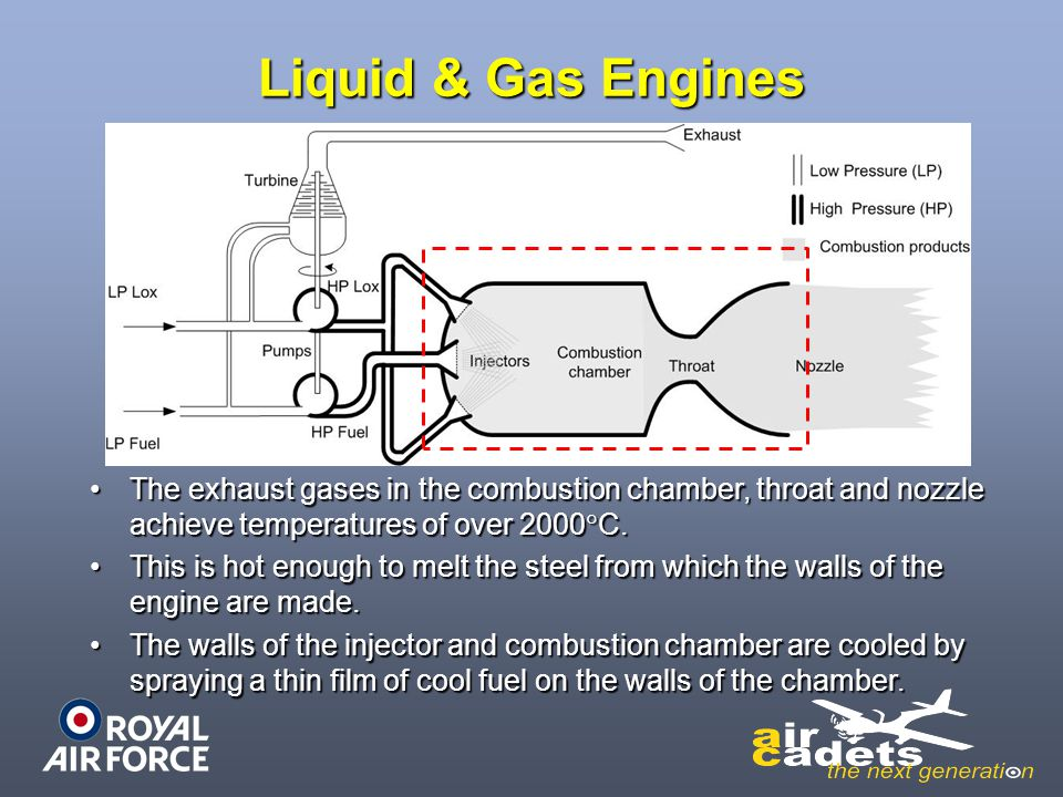 Liquid & Gas Engines The exhaust gases in the combustion chamber, throat and nozzle achieve temperatures of over 2000C.