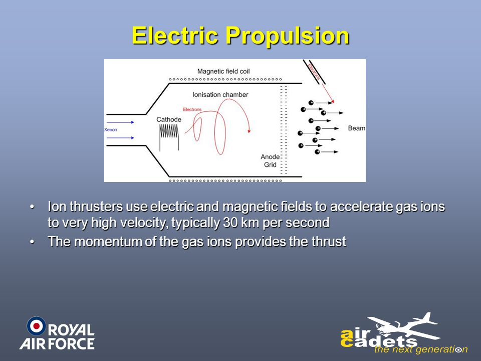 Electric Propulsion Ion thrusters use electric and magnetic fields to accelerate gas ions to very high velocity, typically 30 km per second.