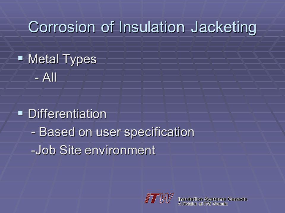 Corrosion of Insulation Jacketing