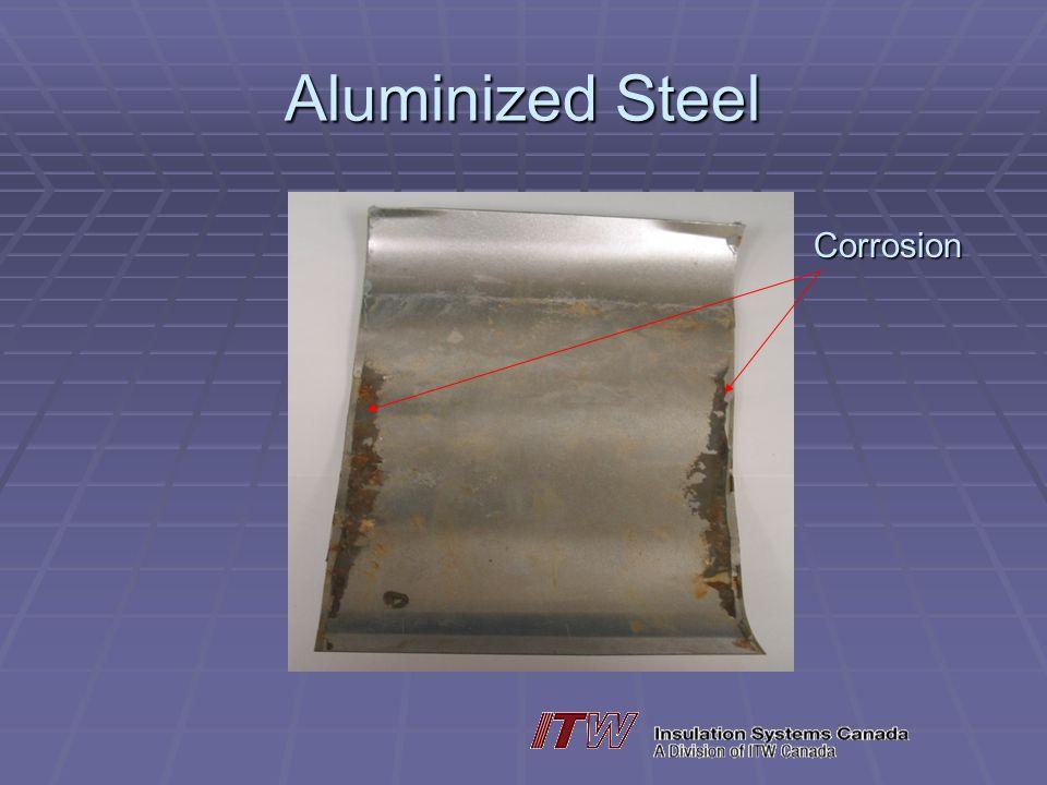 Aluminized Steel Corrosion