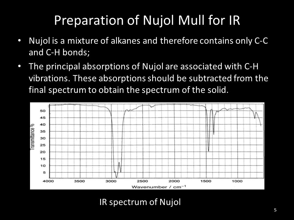 Preparation of Nujol Mull for IR