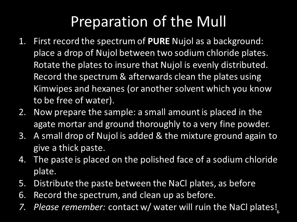 Preparation of the Mull