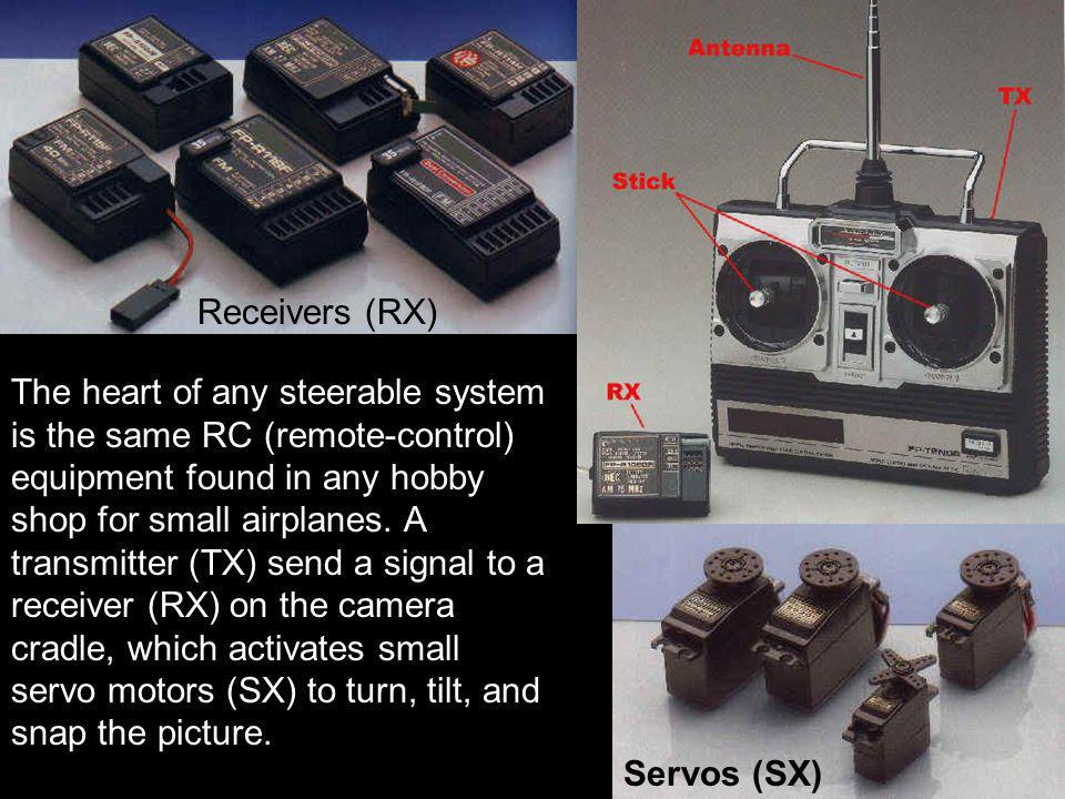 Receivers (RX)