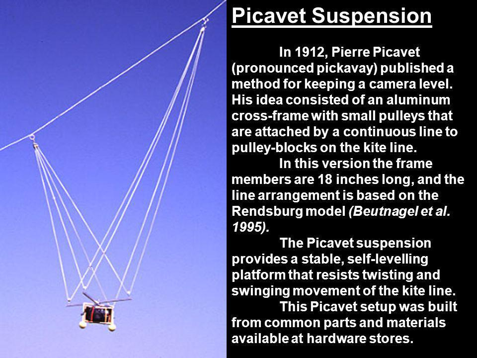 Picavet Suspension