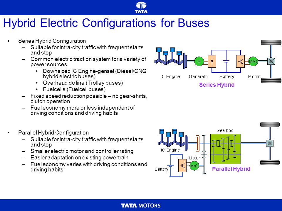 Hybrid Electric Configurations for Buses