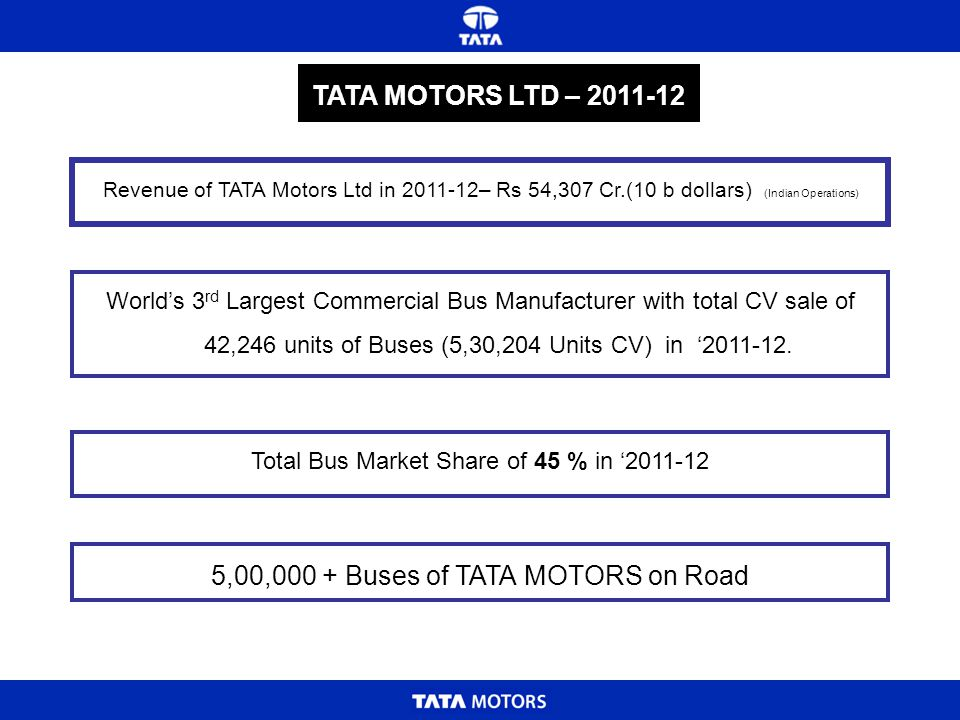 5,00,000 + Buses of TATA MOTORS on Road