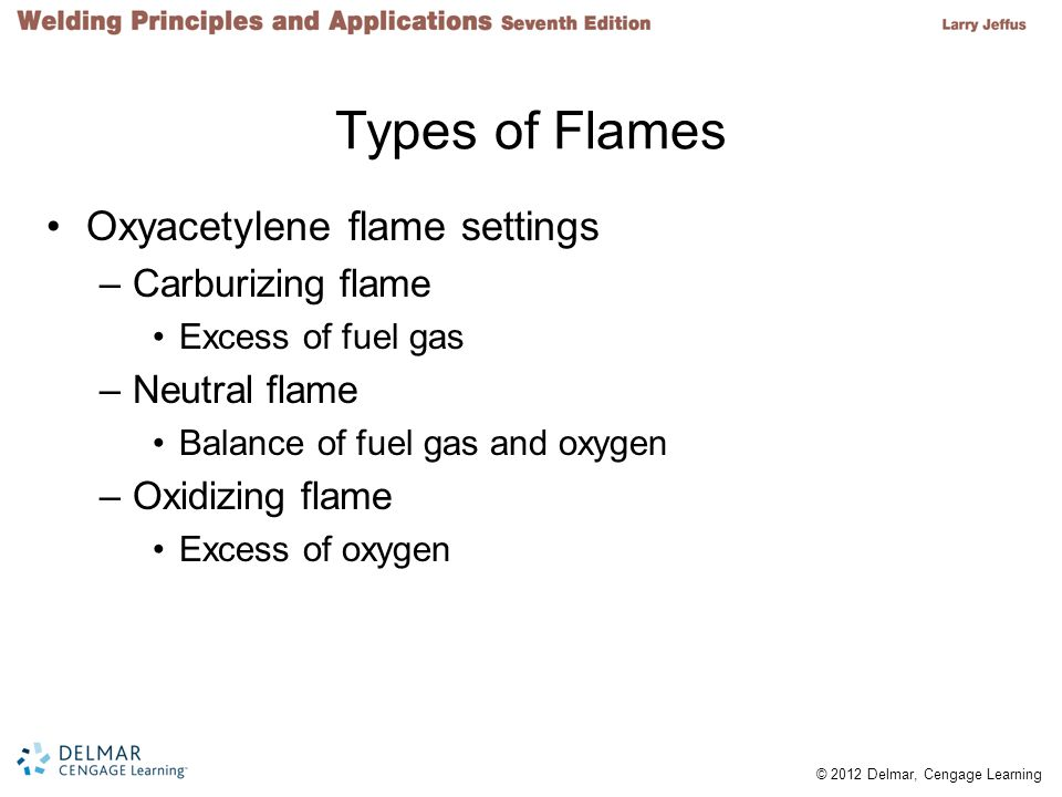 Types of Flames Oxyacetylene flame settings Carburizing flame