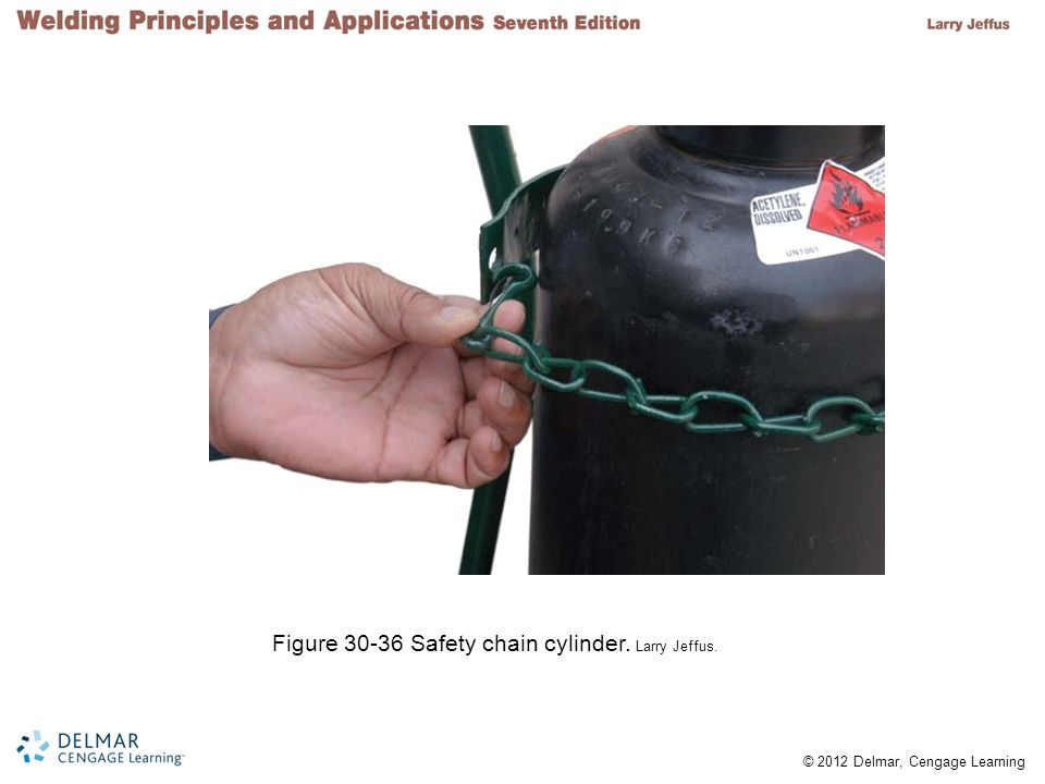 Figure 30-36 Safety chain cylinder. Larry Jeffus.