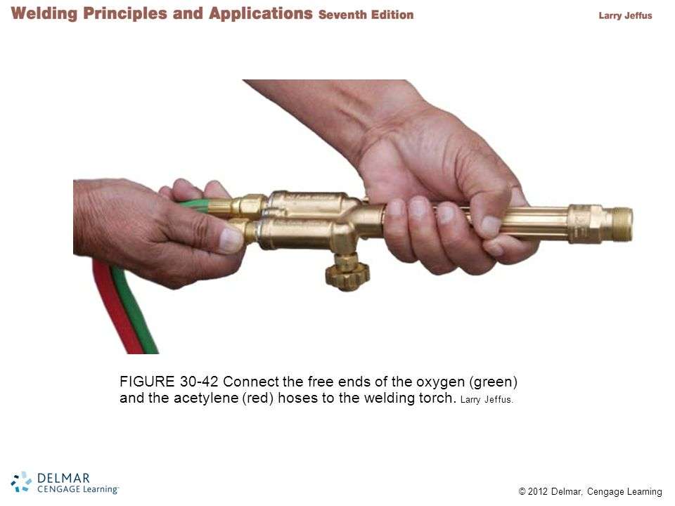 FIGURE Connect the free ends of the oxygen (green) and the acetylene (red) hoses to the welding torch.