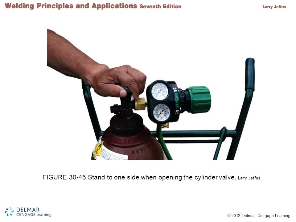 FIGURE 30-45 Stand to one side when opening the cylinder valve