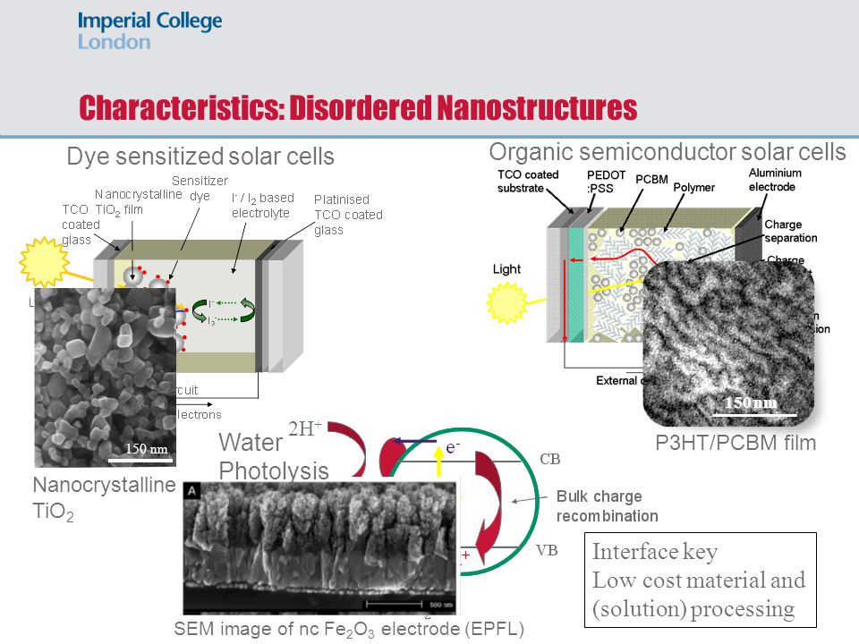 Characteristics: Disordered Nanostructures