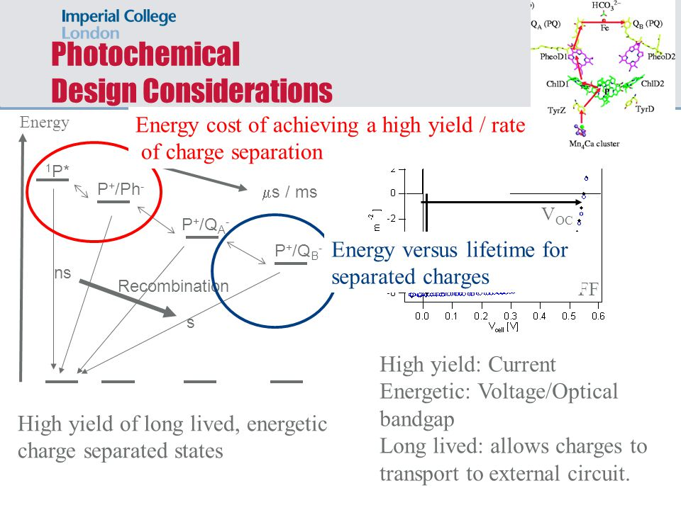 Photochemical Design Considerations