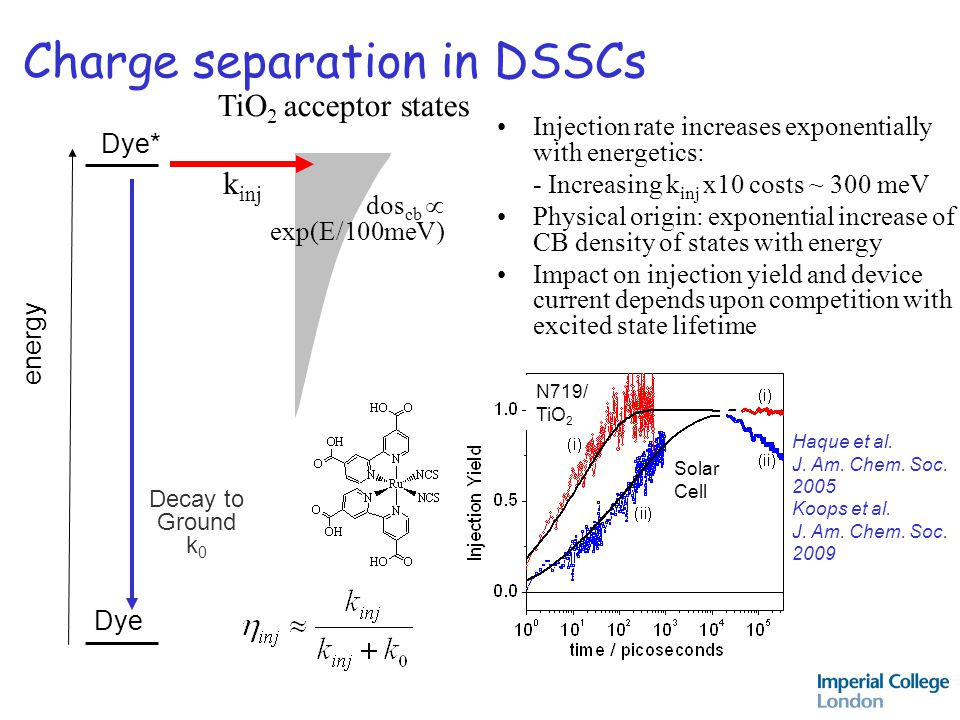Charge separation in DSSCs