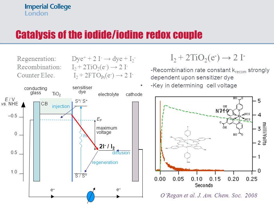 Catalysis of the iodide/iodine redox couple
