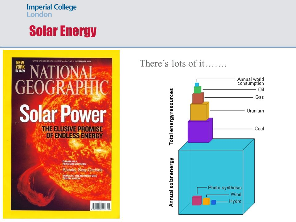 Solar Energy There's lots of it…….