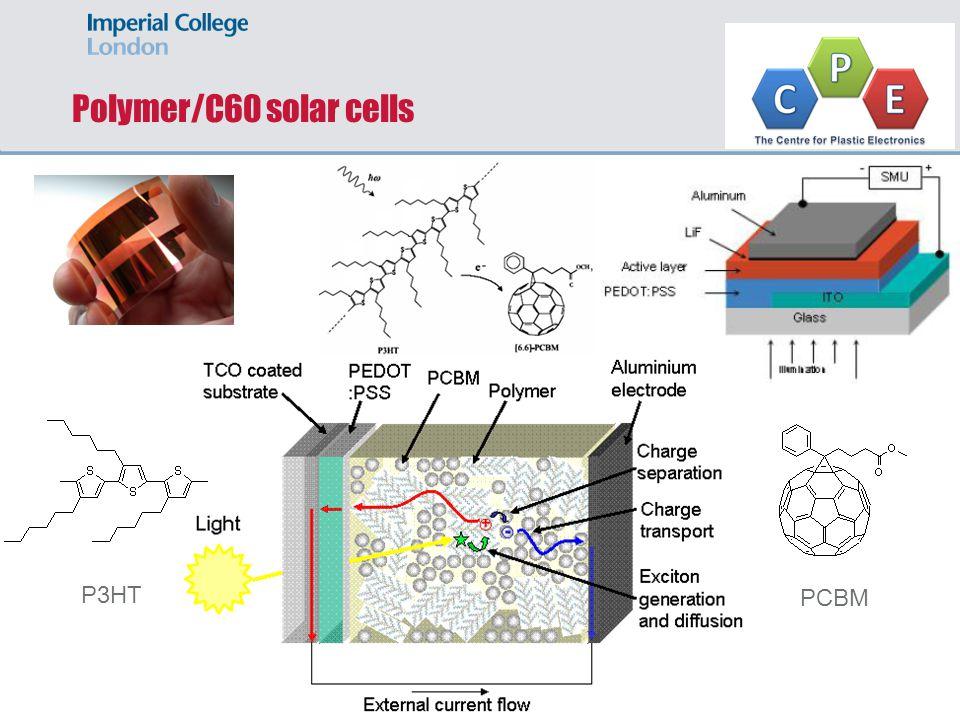Polymer/C60 solar cells P3HT PCBM