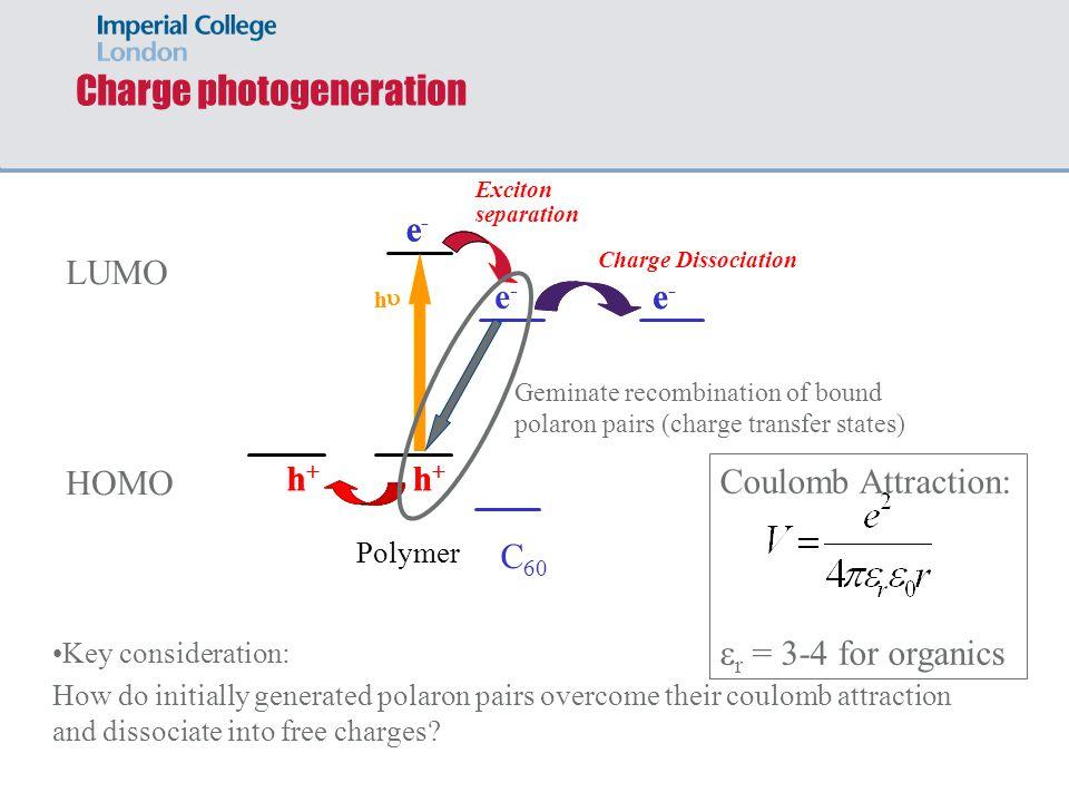 Charge photogeneration