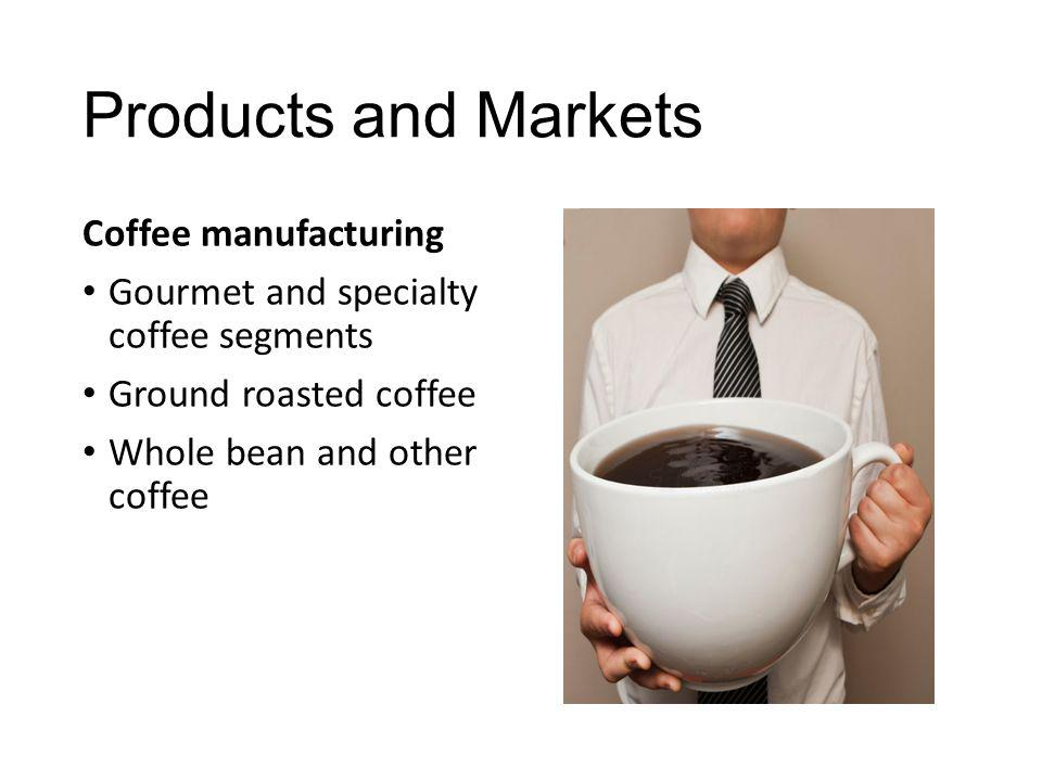 Products and Markets Coffee manufacturing