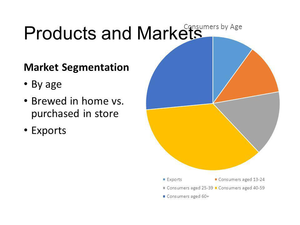 Products and Markets Market Segmentation By age