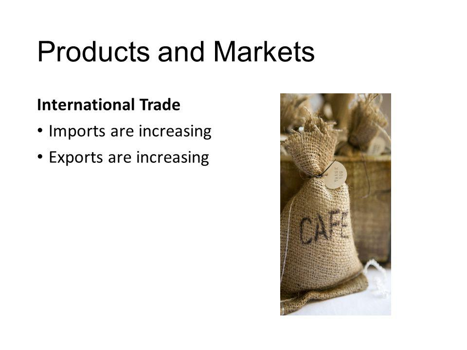 Products and Markets International Trade Imports are increasing