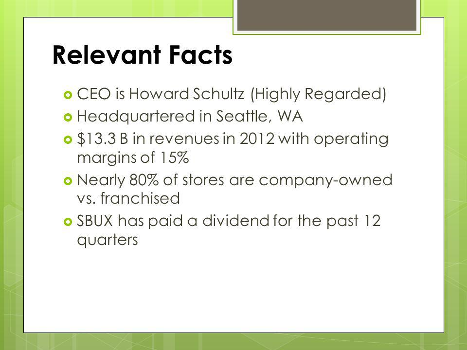 Relevant Facts CEO is Howard Schultz (Highly Regarded)
