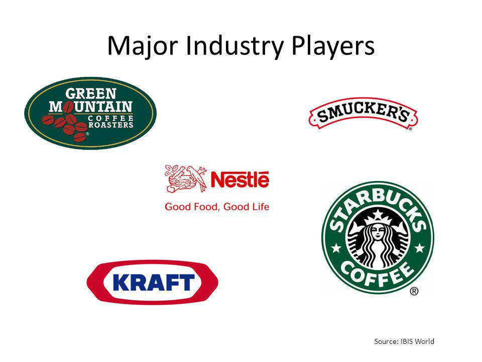 Major Industry Players