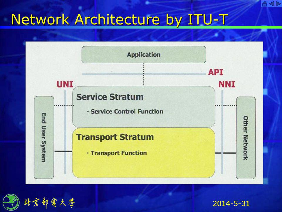 Network Architecture by ITU-T