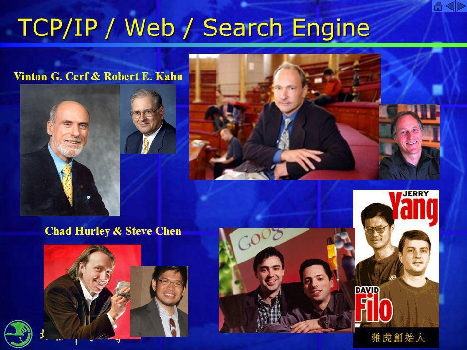 TCP/IP / Web / Search Engine
