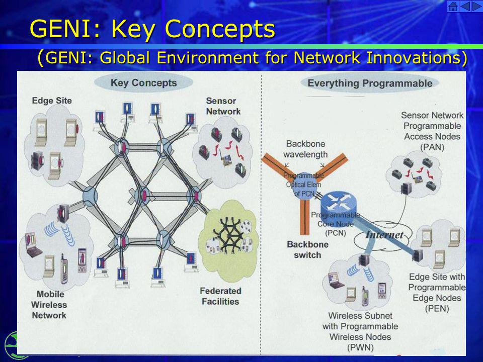 GENI: Key Concepts (GENI: Global Environment for Network Innovations)