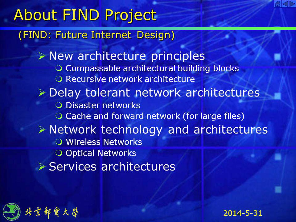 About FIND Project (FIND: Future Internet Design)