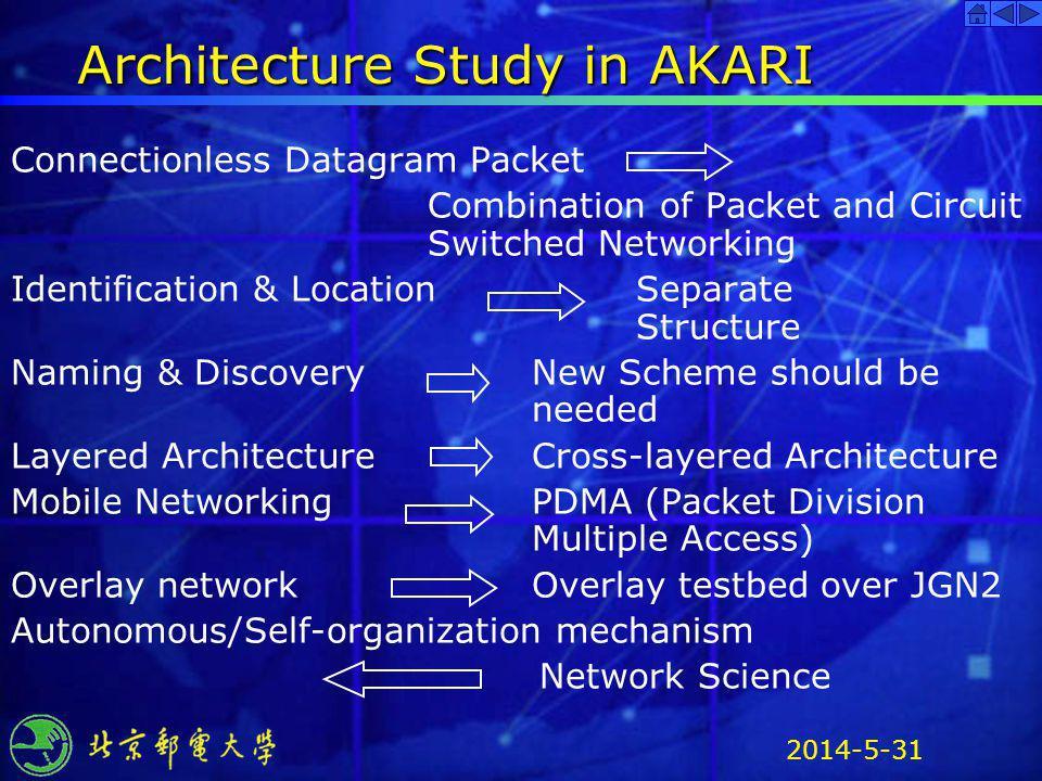 Architecture Study in AKARI