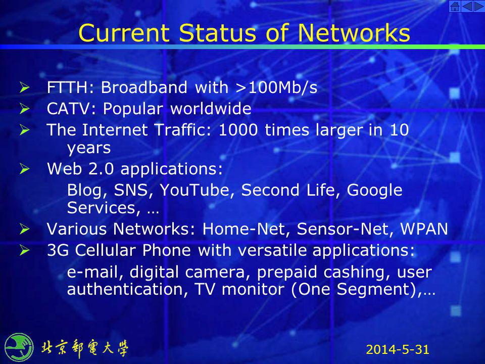 Current Status of Networks