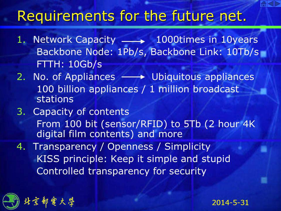 Requirements for the future net.
