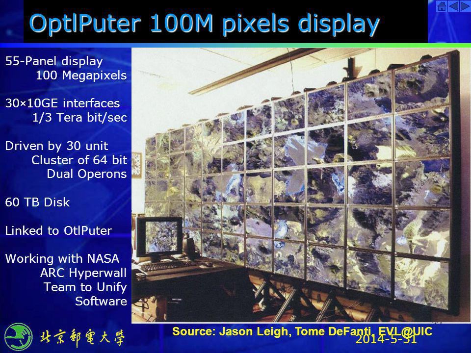 OptlPuter 100M pixels display