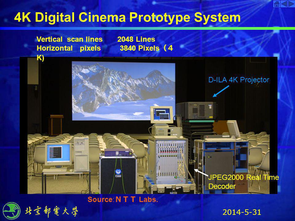 4K Digital Cinema Prototype System