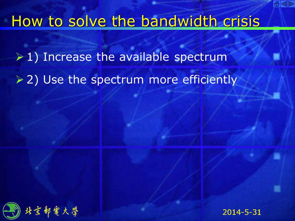 How to solve the bandwidth crisis