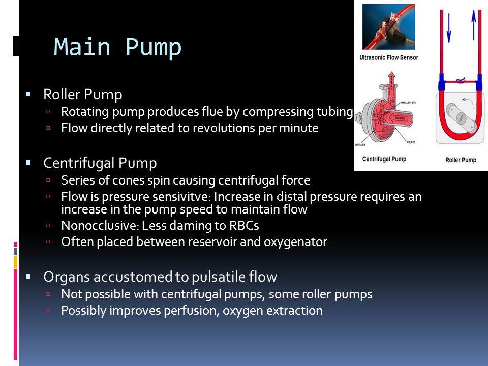 Main Pump Roller Pump Centrifugal Pump
