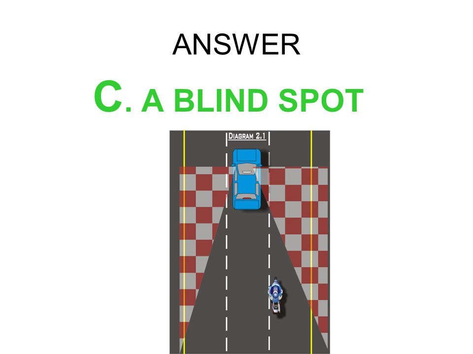 ANSWER C. A BLIND SPOT