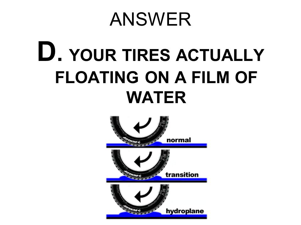 D. YOUR TIRES ACTUALLY FLOATING ON A FILM OF WATER
