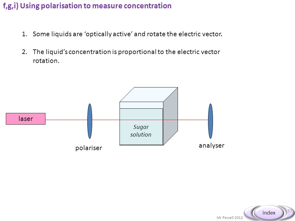 f,g,i) Using polarisation to measure concentration