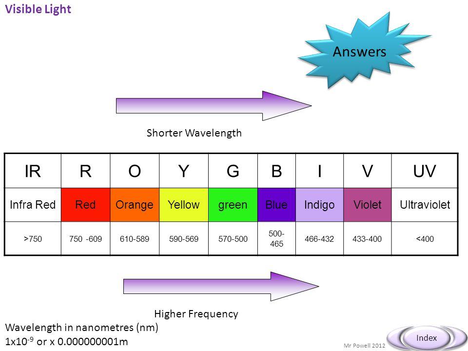 IR R O Y G B I V UV Answers Visible Light Shorter Wavelength
