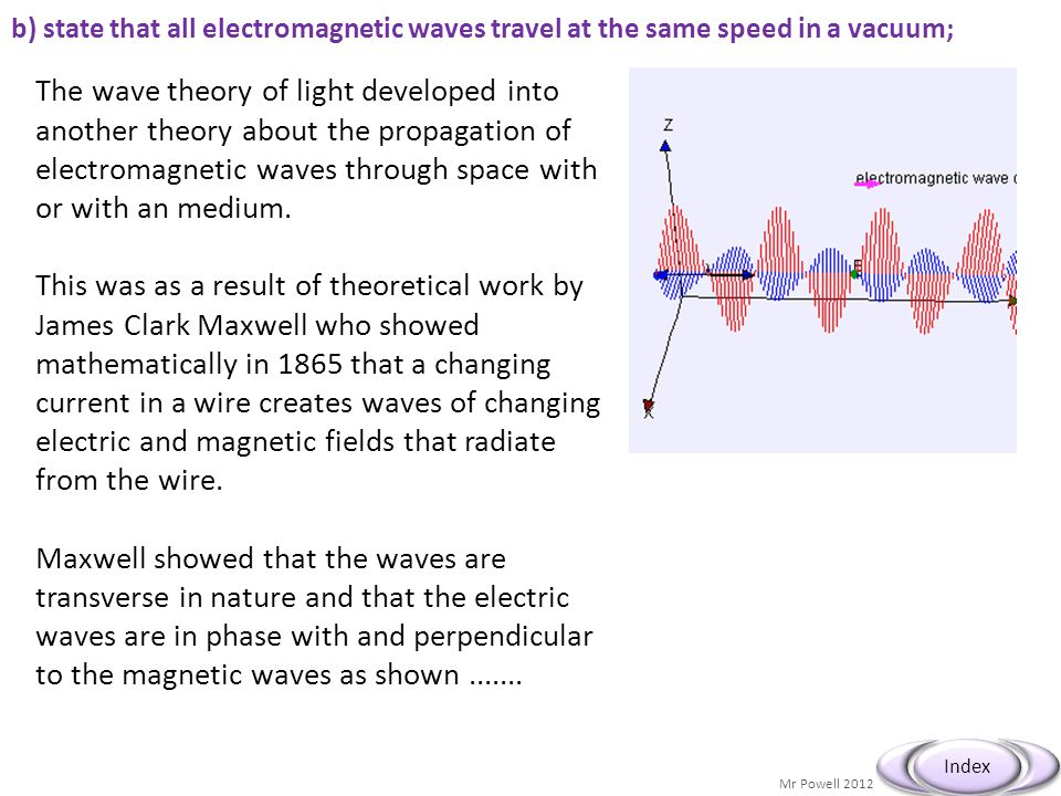 b) state that all electromagnetic waves travel at the same speed in a vacuum;