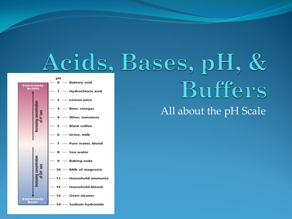 Acids, Bases, pH, & Buffers