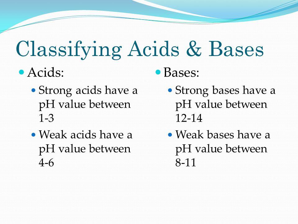Classifying Acids & Bases
