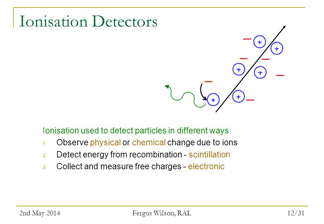 Ionisation Detectors Ionisation used to detect particles in different ways: Observe physical or chemical change due to ions.
