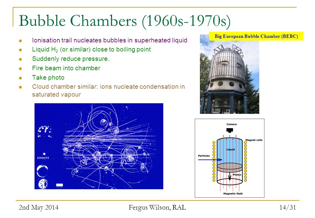 Big European Bubble Chamber (BEBC)