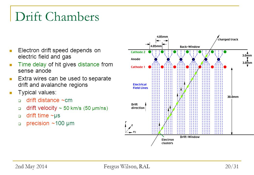 Drift Chambers Electron drift speed depends on electric field and gas