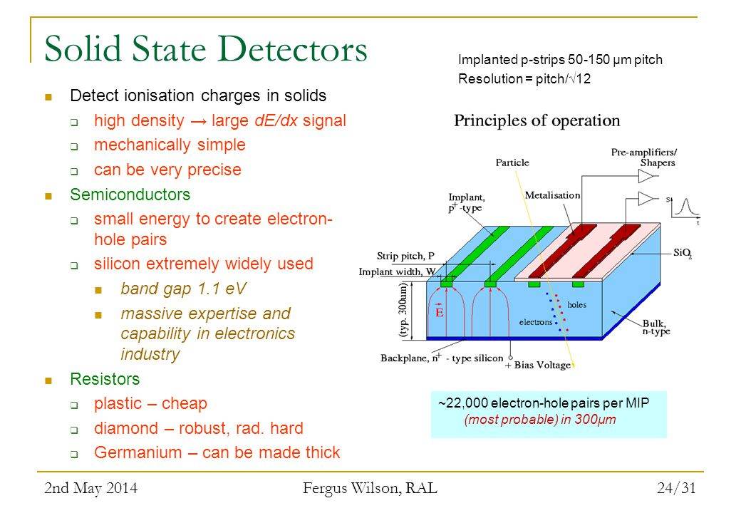 Solid State Detectors Detect ionisation charges in solids